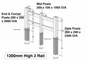 1200-High-2-Rail-1024x791-Updated