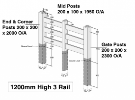 1200-High-3-Rail-1024x791-Updated